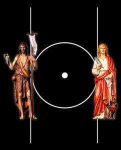 point within a circle, masonic symbol, circle with dot, john the baptist, john the evangelist