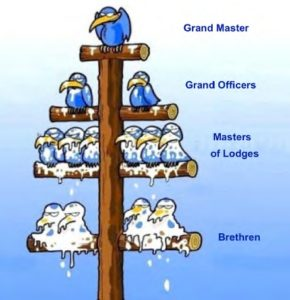 A Fresh Perspective of Freemasonry from a Grand Master